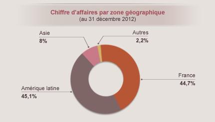 RALLYE-aphiques-chiffre_cles_geographiques_FR